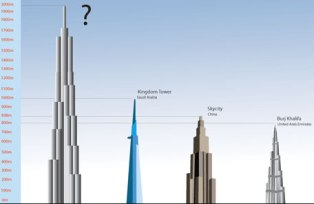 Another world's tallest: Now a 2-km high tower coming up...