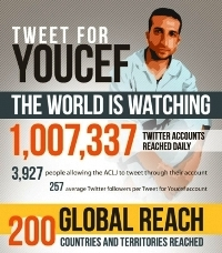 1 Million Tweets daily defend Iranian Pastor