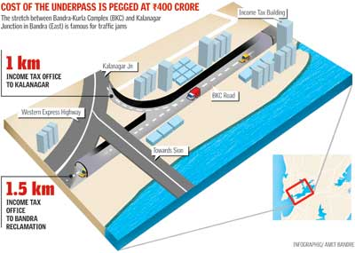 Underground tunnel at BKC may see the light of day